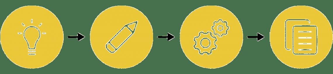iconen productontwikkeling en technisch tekenwerk